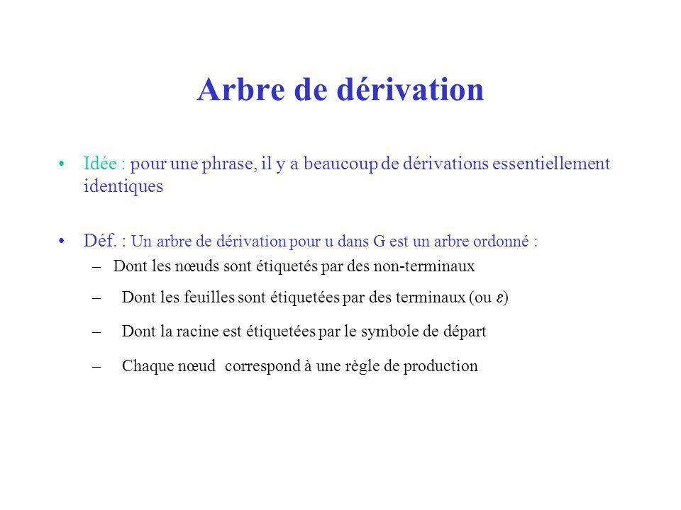 Arbre de dérivation Idée : pour une phrase, il y a beaucoup de dérivations essentiellement identiques Déf. : Un arbre de dérivation pour u dans G est