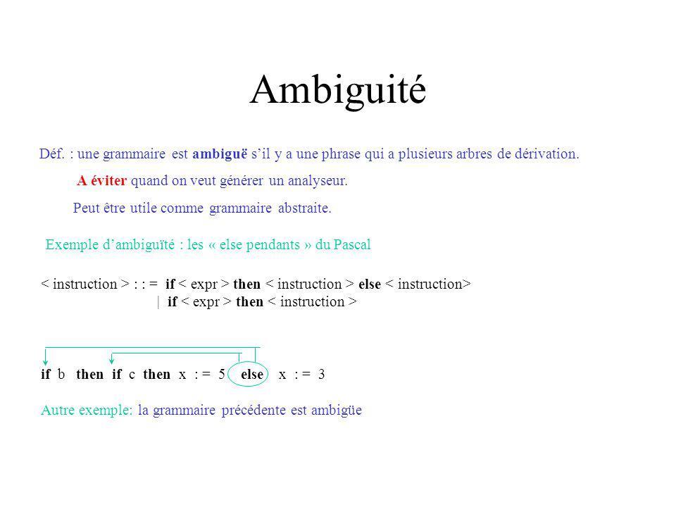 Ambiguité Déf. : une grammaire est ambiguë sil y a une phrase qui a plusieurs arbres de dérivation.