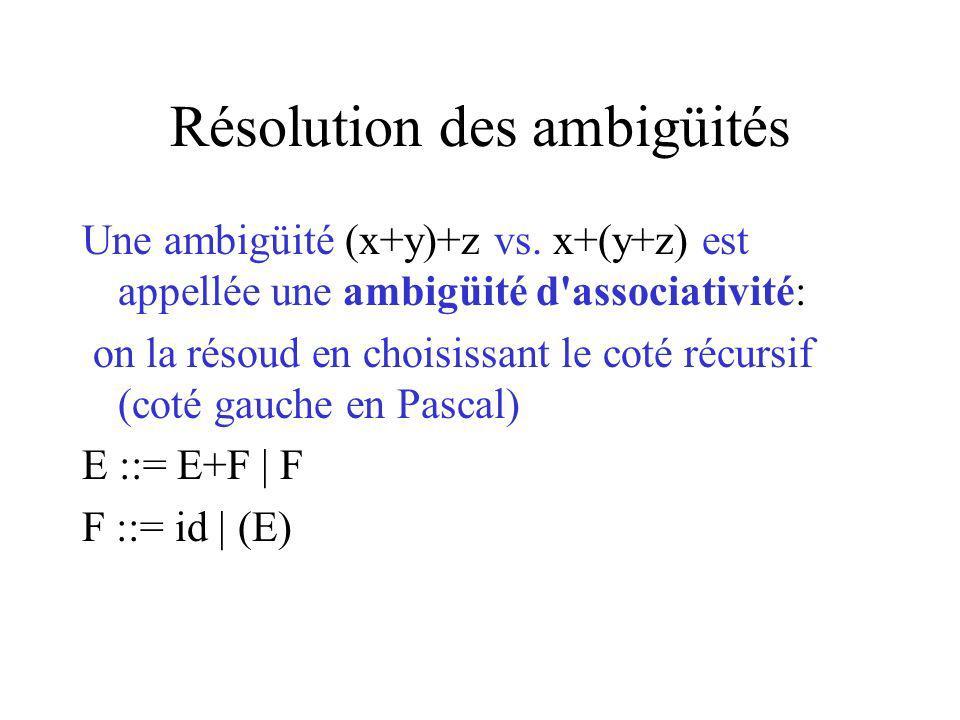 Résolution des ambigüités Une ambigüité (x+y)+z vs. x+(y+z) est appellée une ambigüité d'associativité: on la résoud en choisissant le coté récursif (
