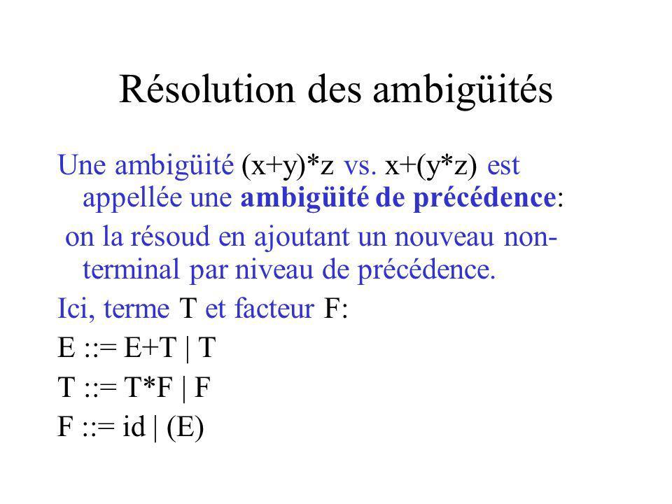 Résolution des ambigüités Une ambigüité (x+y)*z vs. x+(y*z) est appellée une ambigüité de précédence: on la résoud en ajoutant un nouveau non- termina