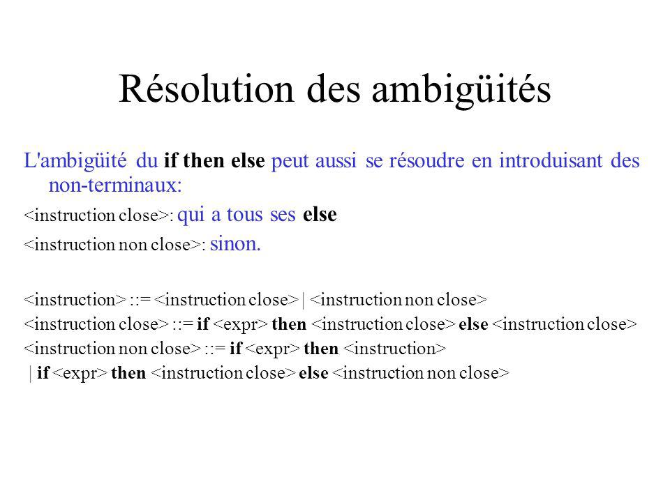 Résolution des ambigüités L'ambigüité du if then else peut aussi se résoudre en introduisant des non-terminaux: : qui a tous ses else : sinon. ::= | :