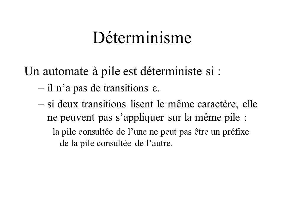 Déterminisme Un automate à pile est déterministe si : –il na pas de transitions.