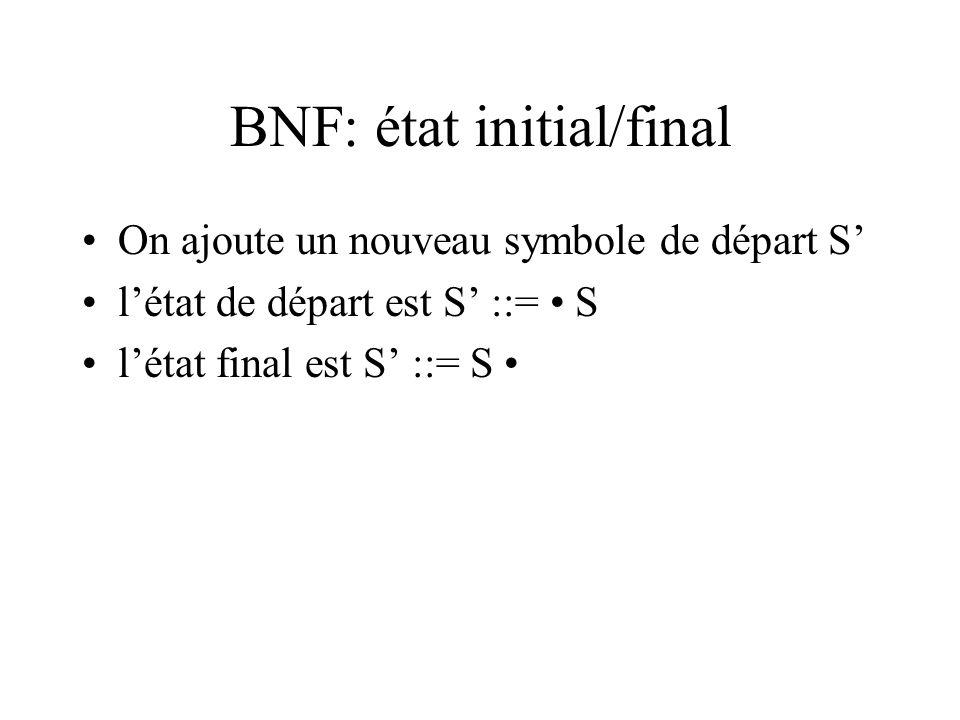 BNF: état initial/final On ajoute un nouveau symbole de départ S létat de départ est S ::= S létat final est S ::= S