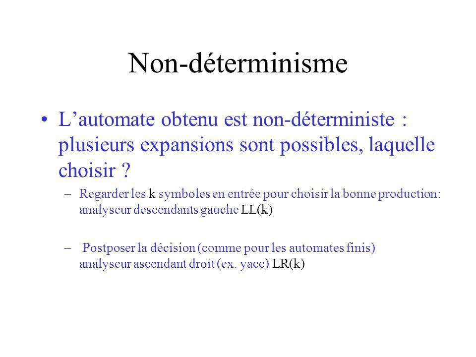 Non-déterminisme Lautomate obtenu est non-déterministe : plusieurs expansions sont possibles, laquelle choisir ? –Regarder les k symboles en entrée po