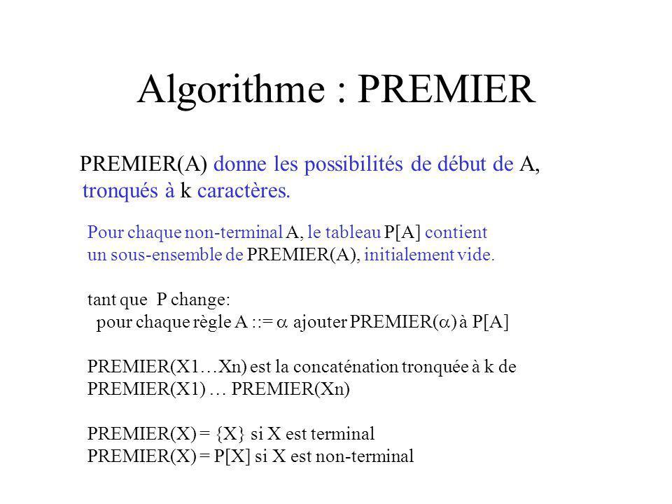 Algorithme : PREMIER PREMIER(A) donne les possibilités de début de A, tronqués à k caractères. Pour chaque non-terminal A, le tableau P[A] contient un