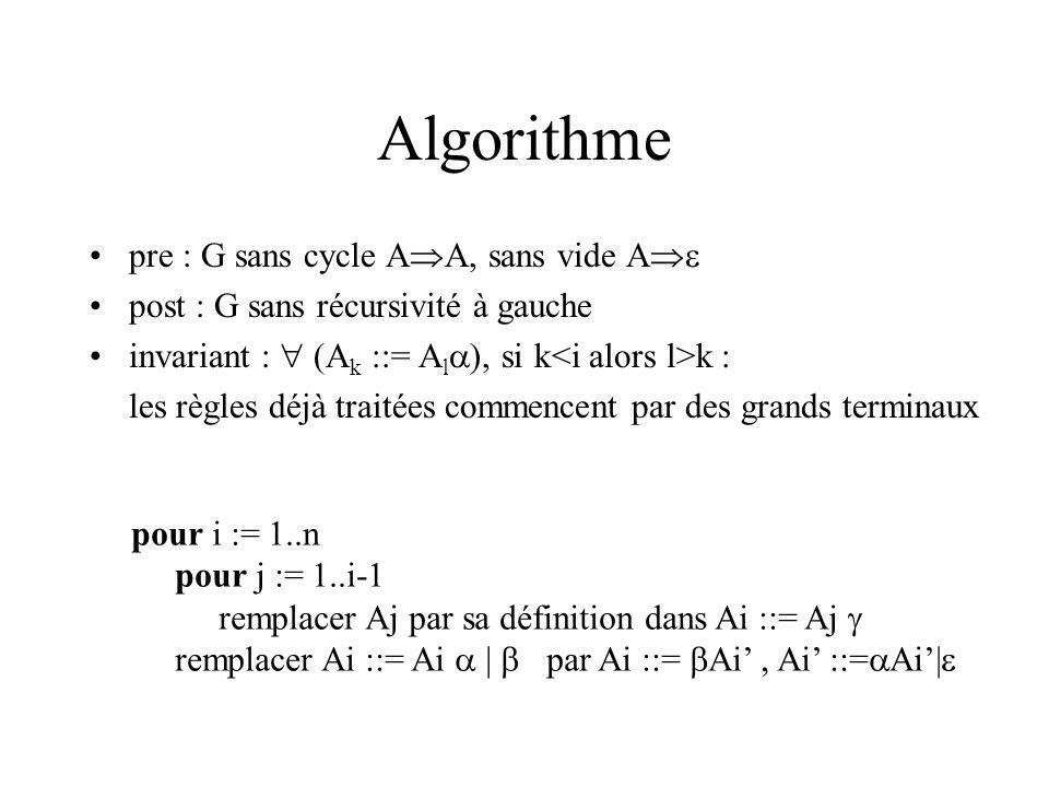 Algorithme pre : G sans cycle A A, sans vide A post : G sans récursivité à gauche invariant : (A k ::= A l ), si k k : les règles déjà traitées commencent par des grands terminaux pour i := 1..n pour j := 1..i-1 remplacer Aj par sa définition dans Ai ::= Aj remplacer Ai ::= Ai par Ai ::= Ai, Ai ::= Ai|