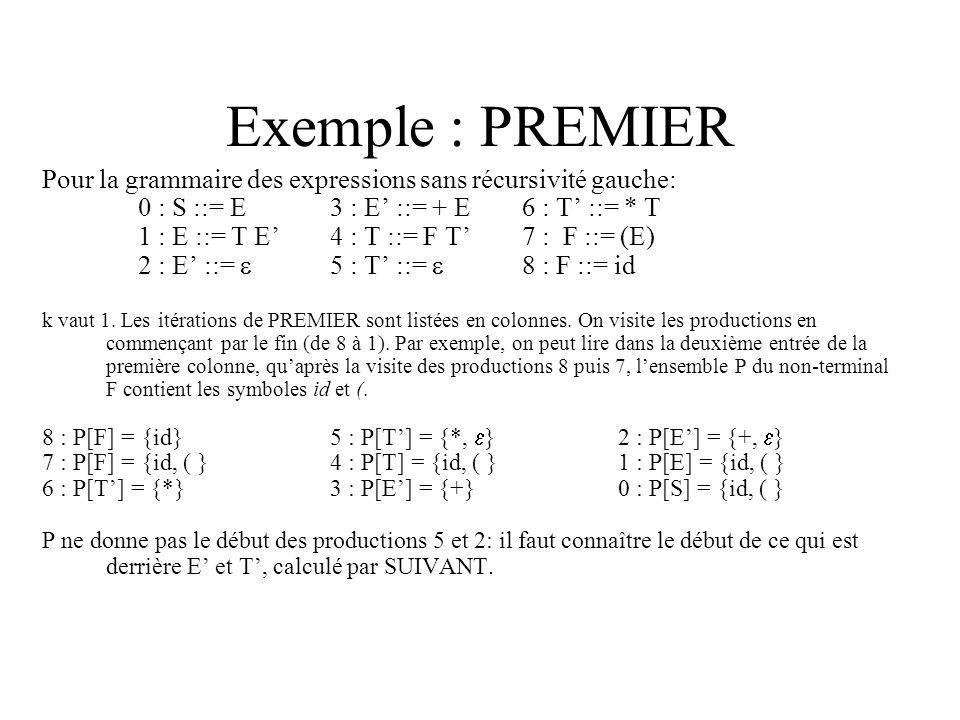 Exemple : PREMIER Pour la grammaire des expressions sans récursivité gauche: 0 : S ::= E3 : E ::= + E6 : T ::= * T 1 : E ::= T E4 : T ::= F T7 : F ::=