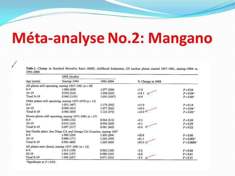 Méta-analyse No.2: Mangano