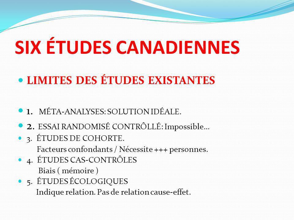SIX ÉTUDES CANADIENNES LIMITES DES ÉTUDES EXISTANTES 1. MÉTA-ANALYSES: SOLUTION IDÉALE. 2. ESSAI RANDOMISÉ CONTRÔLLÉ: Impossible… 3. ÉTUDES DE COHORTE