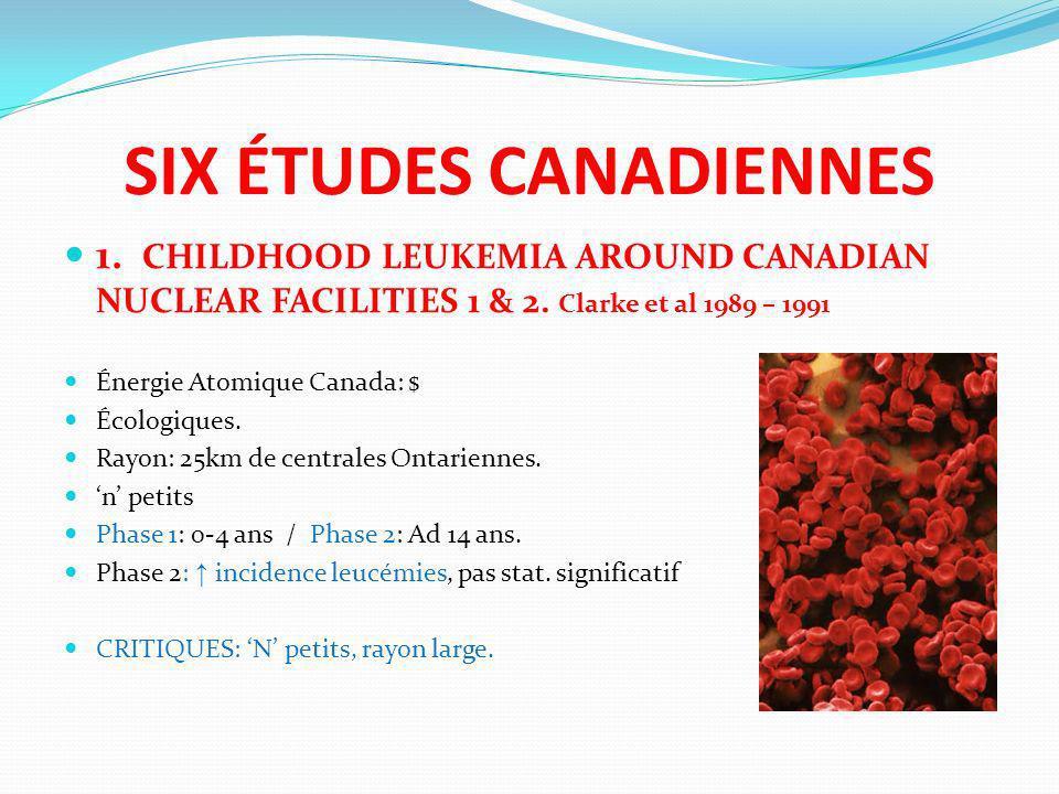 SIX ÉTUDES CANADIENNES 1. CHILDHOOD LEUKEMIA AROUND CANADIAN NUCLEAR FACILITIES 1 & 2. Clarke et al 1989 – 1991 Énergie Atomique Canada: $ Écologiques