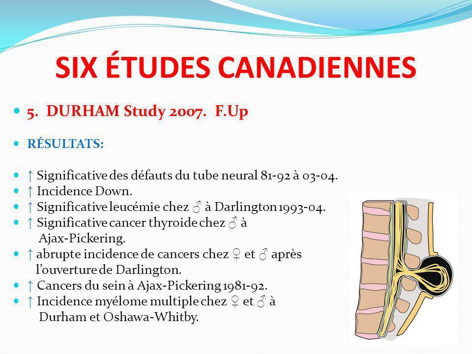 SIX ÉTUDES CANADIENNES 5. DURHAM Study 2007. F.Up RÉSULTATS: Significative des défauts du tube neural 81-92 à 03-04. Incidence Down. Significative leu