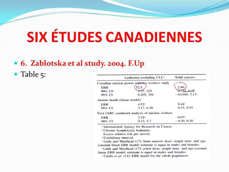 SIX ÉTUDES CANADIENNES 6. Zablotska et al study. 2004. F.Up Table 5: