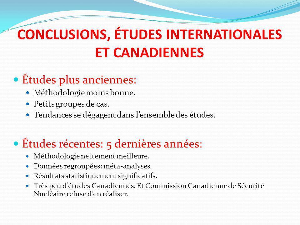 CONCLUSIONS, ÉTUDES INTERNATIONALES ET CANADIENNES Études plus anciennes: Méthodologie moins bonne. Petits groupes de cas. Tendances se dégagent dans