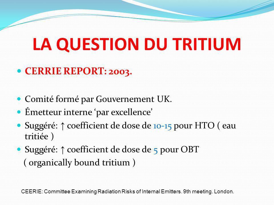 LA QUESTION DU TRITIUM CERRIE REPORT: 2003. Comité formé par Gouvernement UK. Émetteur interne par excellence Suggéré: coefficient de dose de 10-15 po