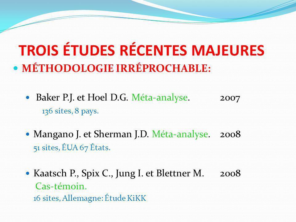 TROIS ÉTUDES RÉCENTES MAJEURES MÉTHODOLOGIE IRRÉPROCHABLE: Baker P.J. et Hoel D.G. Méta-analyse.2007 136 sites, 8 pays. Mangano J. et Sherman J.D. Mét