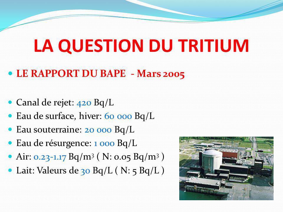 LA QUESTION DU TRITIUM LE RAPPORT DU BAPE - Mars 2005 Canal de rejet: 420 Bq/L Eau de surface, hiver: 60 000 Bq/L Eau souterraine: 20 000 Bq/L Eau de