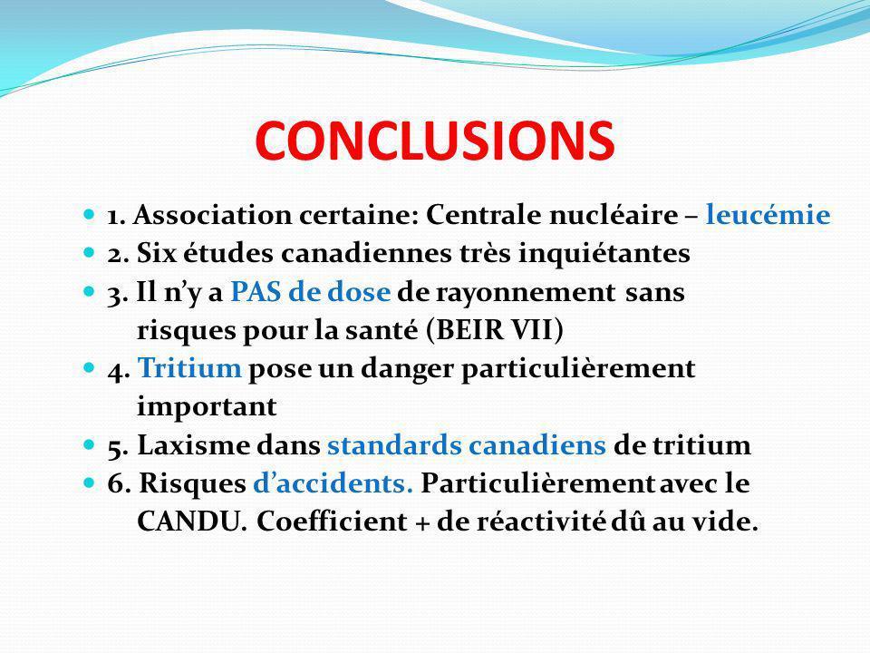 CONCLUSIONS 1. Association certaine: Centrale nucléaire – leucémie 2. Six études canadiennes très inquiétantes 3. Il ny a PAS de dose de rayonnement s