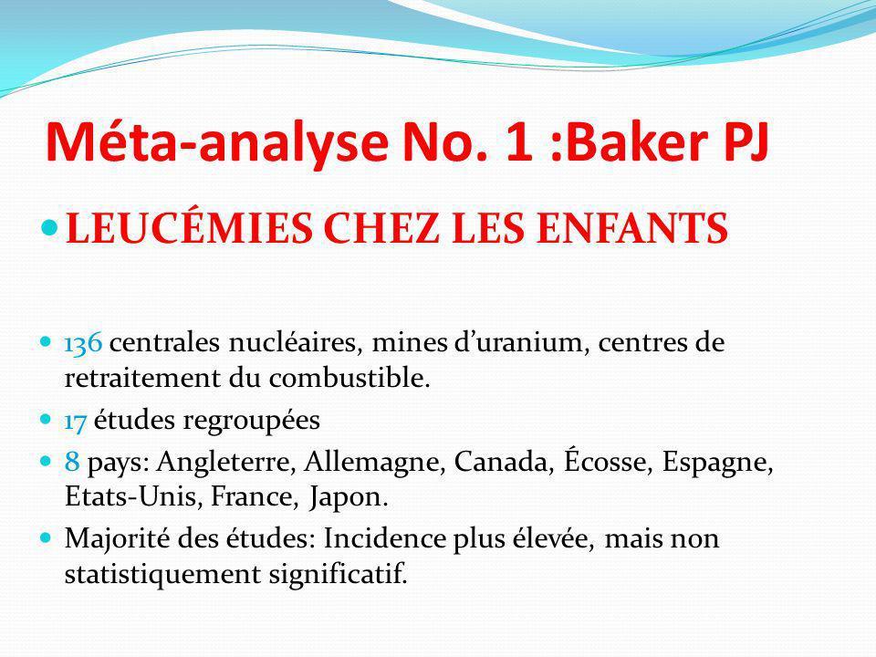 Méta-analyse No. 1 :Baker PJ LEUCÉMIES CHEZ LES ENFANTS 136 centrales nucléaires, mines duranium, centres de retraitement du combustible. 17 études re