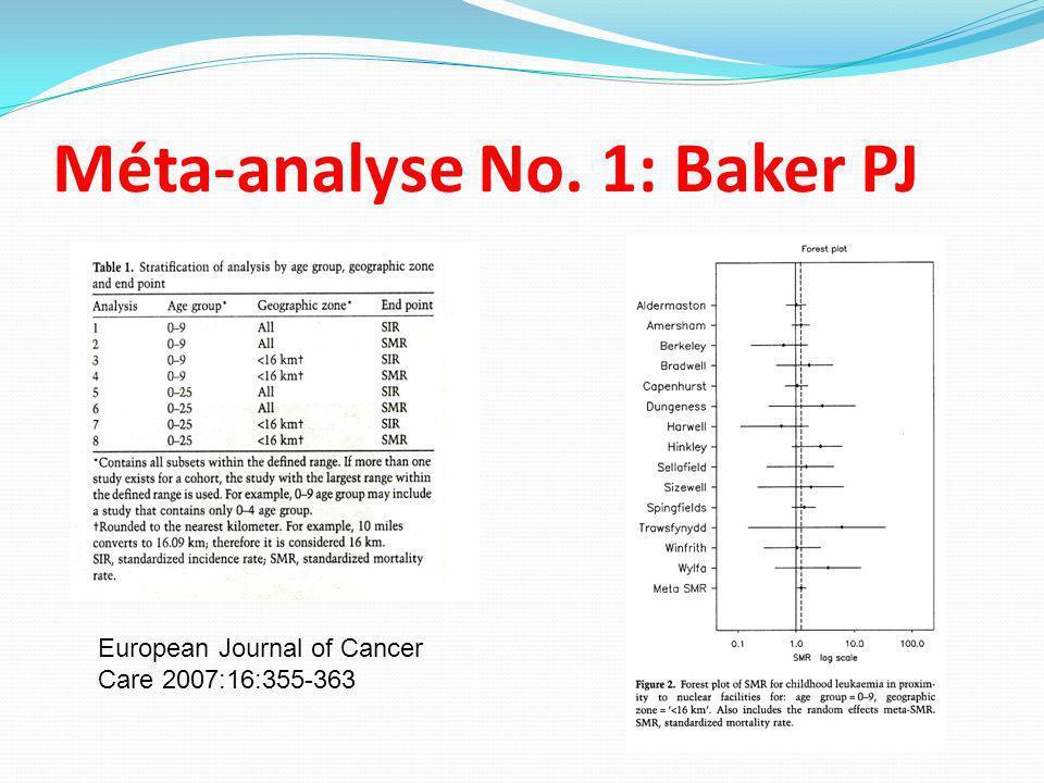 Méta-analyse No. 1: Baker PJ European Journal of Cancer Care 2007:16:355-363