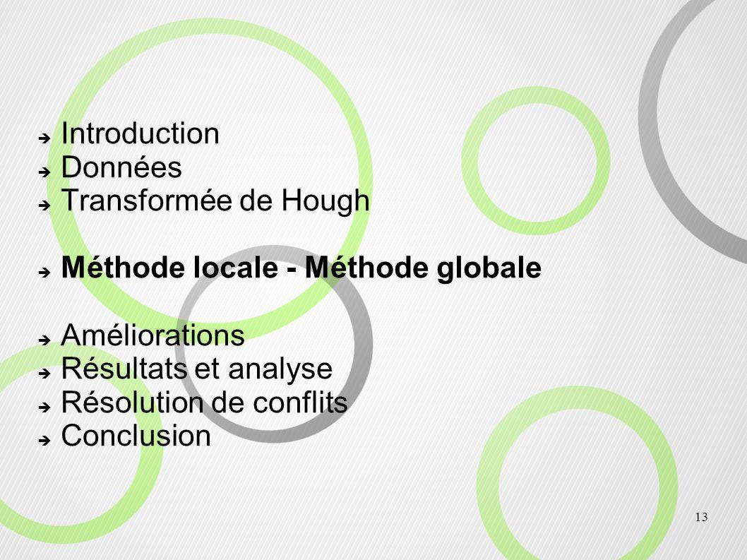 13 Introduction Données Transformée de Hough Méthode locale - Méthode globale Améliorations Résultats et analyse Résolution de conflits Conclusion
