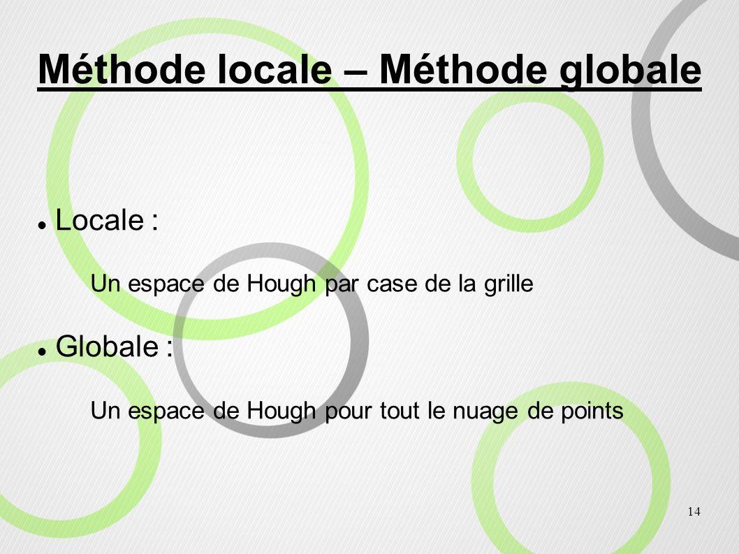 14 Méthode locale – Méthode globale Locale : Un espace de Hough par case de la grille Globale : Un espace de Hough pour tout le nuage de points