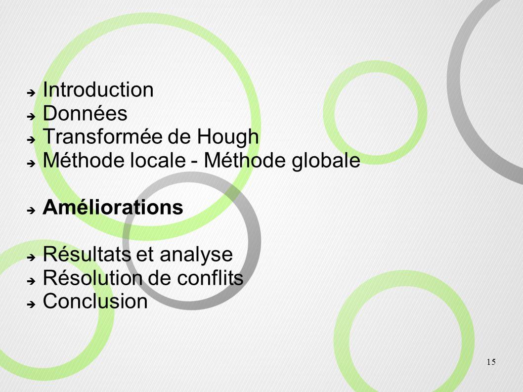 15 Introduction Données Transformée de Hough Méthode locale - Méthode globale Améliorations Résultats et analyse Résolution de conflits Conclusion