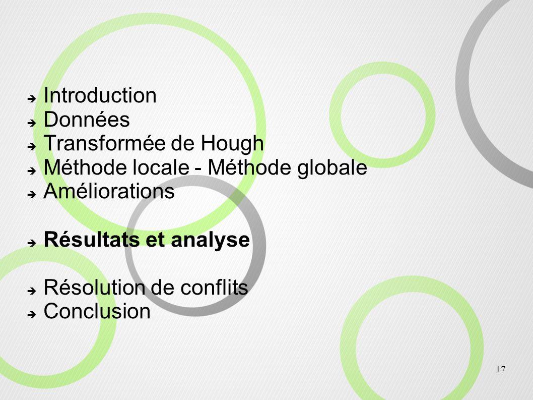 17 Introduction Données Transformée de Hough Méthode locale - Méthode globale Améliorations Résultats et analyse Résolution de conflits Conclusion