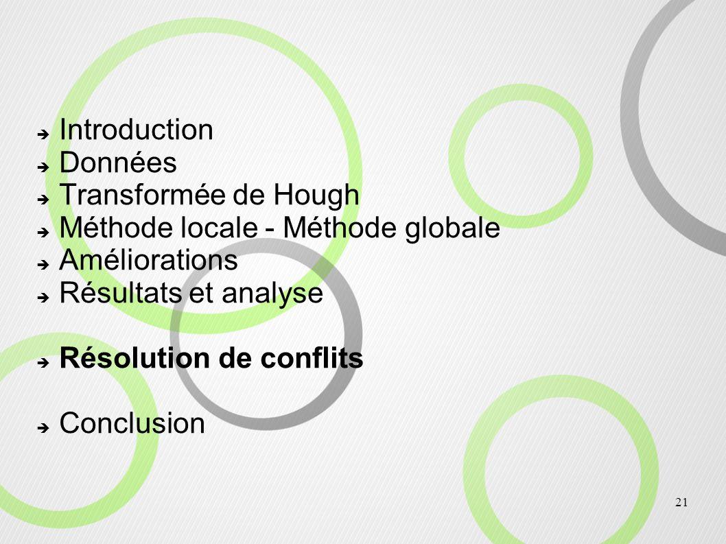 21 Introduction Données Transformée de Hough Méthode locale - Méthode globale Améliorations Résultats et analyse Résolution de conflits Conclusion