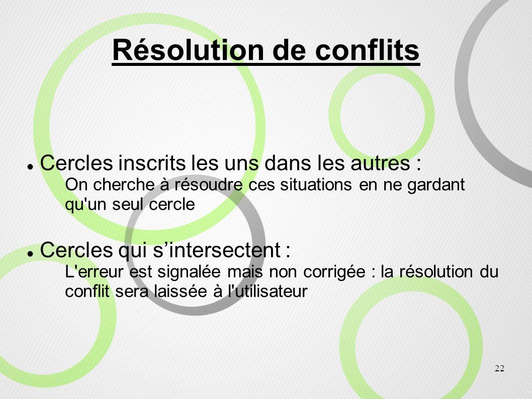 22 Résolution de conflits Cercles inscrits les uns dans les autres : On cherche à résoudre ces situations en ne gardant qu'un seul cercle Cercles qui