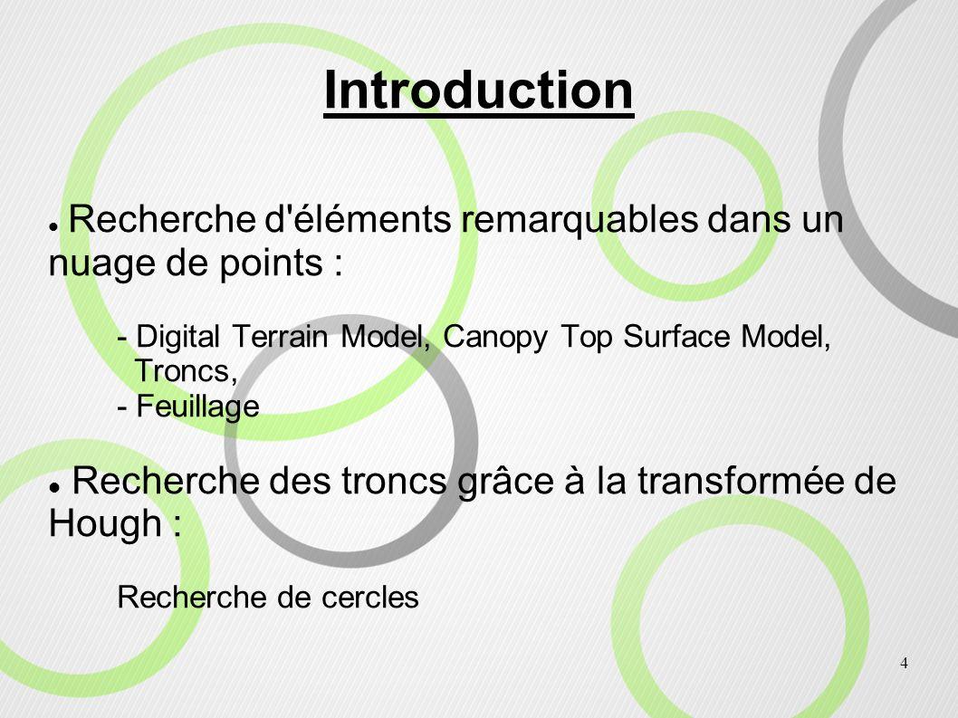 4 Introduction Recherche d'éléments remarquables dans un nuage de points : - Digital Terrain Model, Canopy Top Surface Model, Troncs, - Feuillage Rech