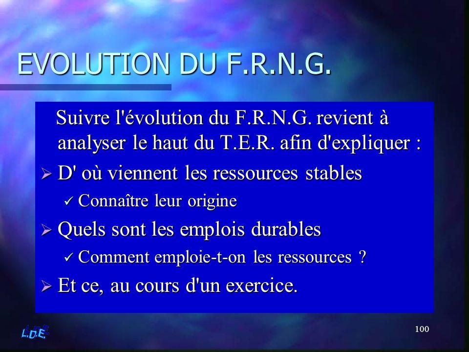 100 EVOLUTION DU F.R.N.G. Suivre l'évolution du F.R.N.G. revient à analyser le haut du T.E.R. afin d'expliquer : D' où viennent les ressources stables