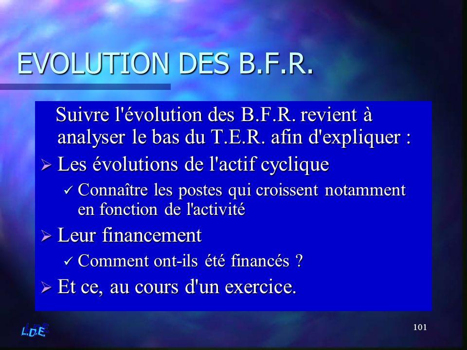 101 EVOLUTION DES B.F.R. Suivre l'évolution des B.F.R. revient à analyser le bas du T.E.R. afin d'expliquer : Suivre l'évolution des B.F.R. revient à