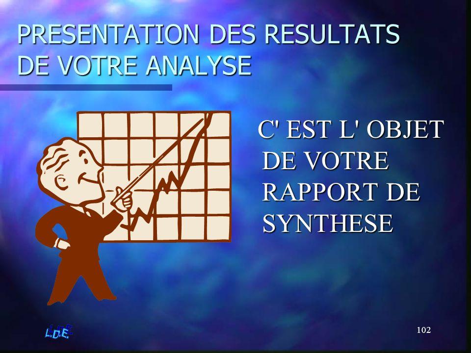 102 PRESENTATION DES RESULTATS DE VOTRE ANALYSE C' EST L' OBJET DE VOTRE RAPPORT DE SYNTHESE