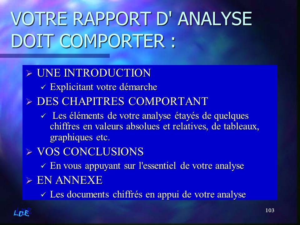 103 VOTRE RAPPORT D' ANALYSE DOIT COMPORTER : UNE INTRODUCTION Explicitant votre démarche DES CHAPITRES COMPORTANT L Les éléments de votre analyse éta