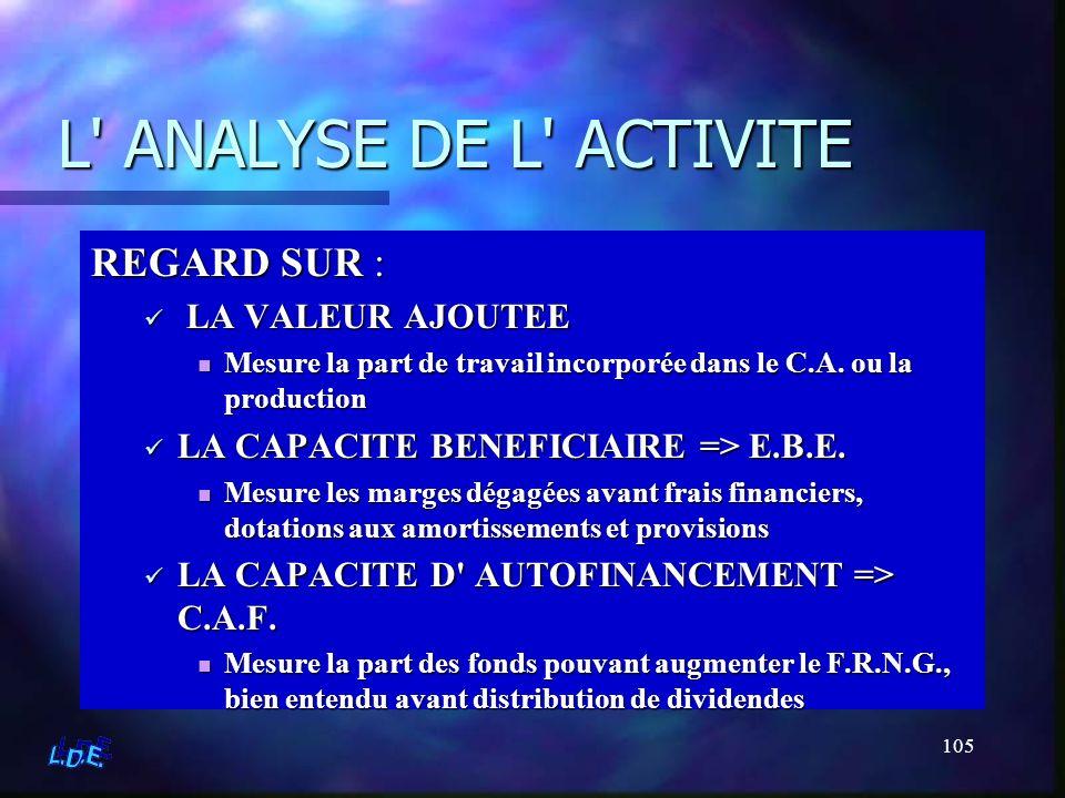 105 L' ANALYSE DE L' ACTIVITE L' ANALYSE DE L' ACTIVITE REGARD SUR : L LA VALEUR AJOUTEE Mesure la part de travail incorporée dans le C.A. ou la produ