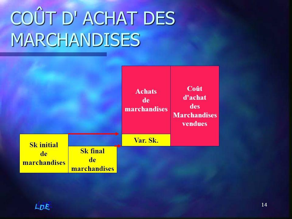 14 COÛT D' ACHAT DES MARCHANDISES Sk initial de marchandises Achats de marchandises Var. Sk. Sk final de marchandises Coût d'achat des Marchandises ve