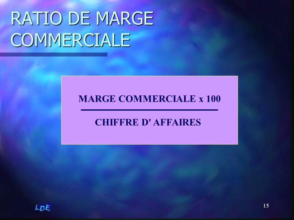 15 RATIO DE MARGE COMMERCIALE MARGE COMMERCIALE x 100 CHIFFRE D' AFFAIRES