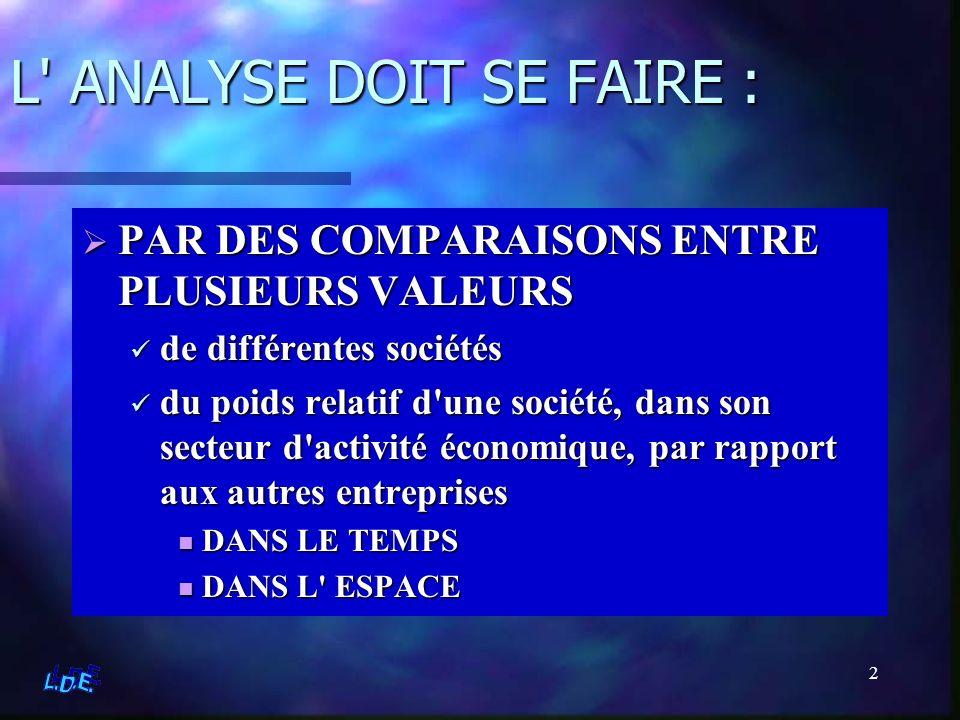 2 L' ANALYSE DOIT SE FAIRE : PAR DES COMPARAISONS ENTRE PLUSIEURS VALEURS de différentes sociétés du poids relatif d'une société, dans son secteur d'a