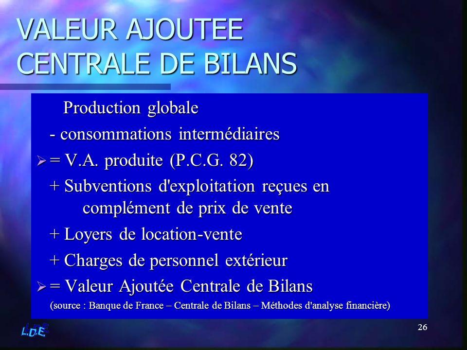 26 VALEUR AJOUTEE CENTRALE DE BILANS Production globale - consommations intermédiaires = V.A. produite (P.C.G. 82) + Subventions d'exploitation reçues