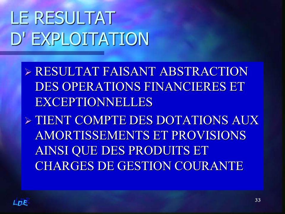 33 LE RESULTAT D' EXPLOITATION RESULTAT FAISANT ABSTRACTION DES OPERATIONS FINANCIERES ET EXCEPTIONNELLES TIENT COMPTE DES DOTATIONS AUX AMORTISSEMENT