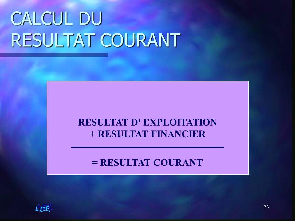 37 CALCUL DU RESULTAT COURANT RESULTAT D' EXPLOITATION + RESULTAT FINANCIER = RESULTAT COURANT