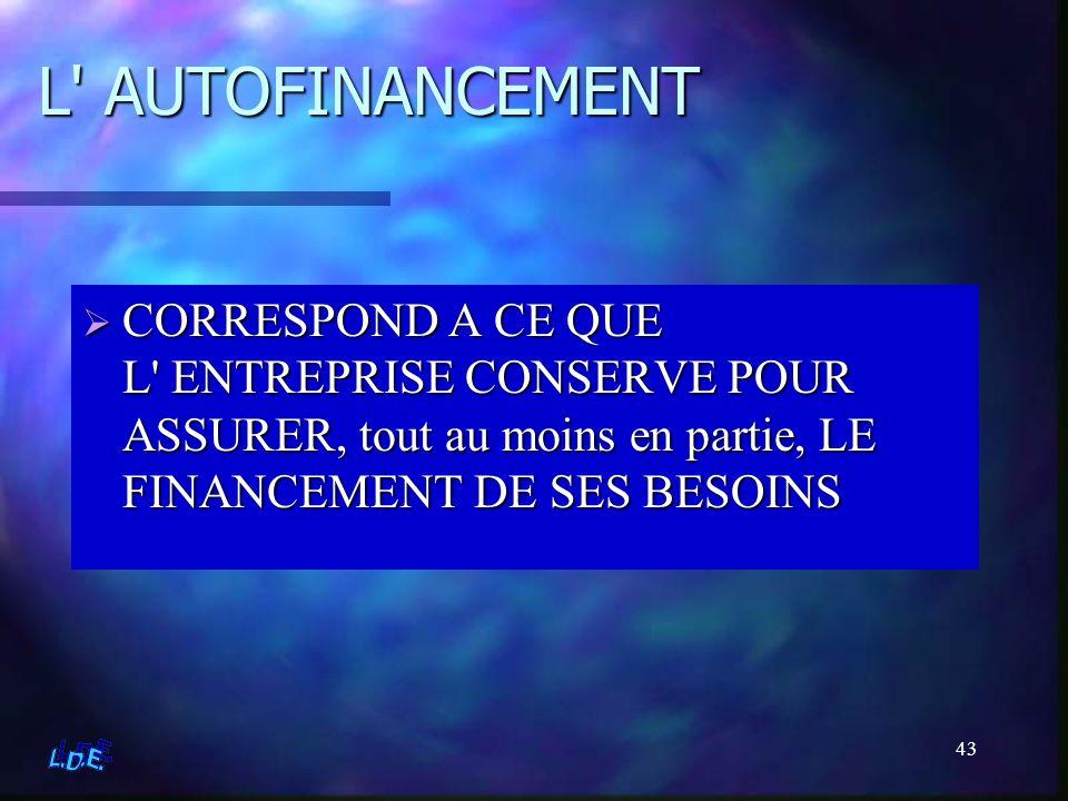 43 L' AUTOFINANCEMENT CORRESPOND A CE QUE L' ENTREPRISE CONSERVE POUR ASSURER, tout au moins en partie, LE FINANCEMENT DE SES BESOINS