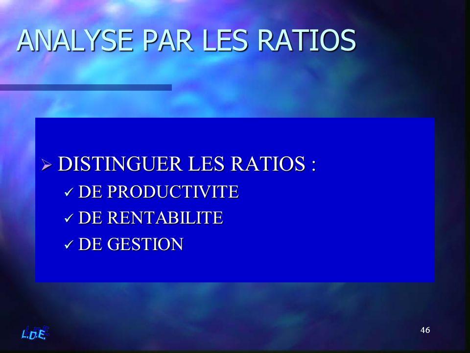 46 ANALYSE PAR LES RATIOS DISTINGUER LES RATIOS : DE PRODUCTIVITE DE RENTABILITE DE GESTION