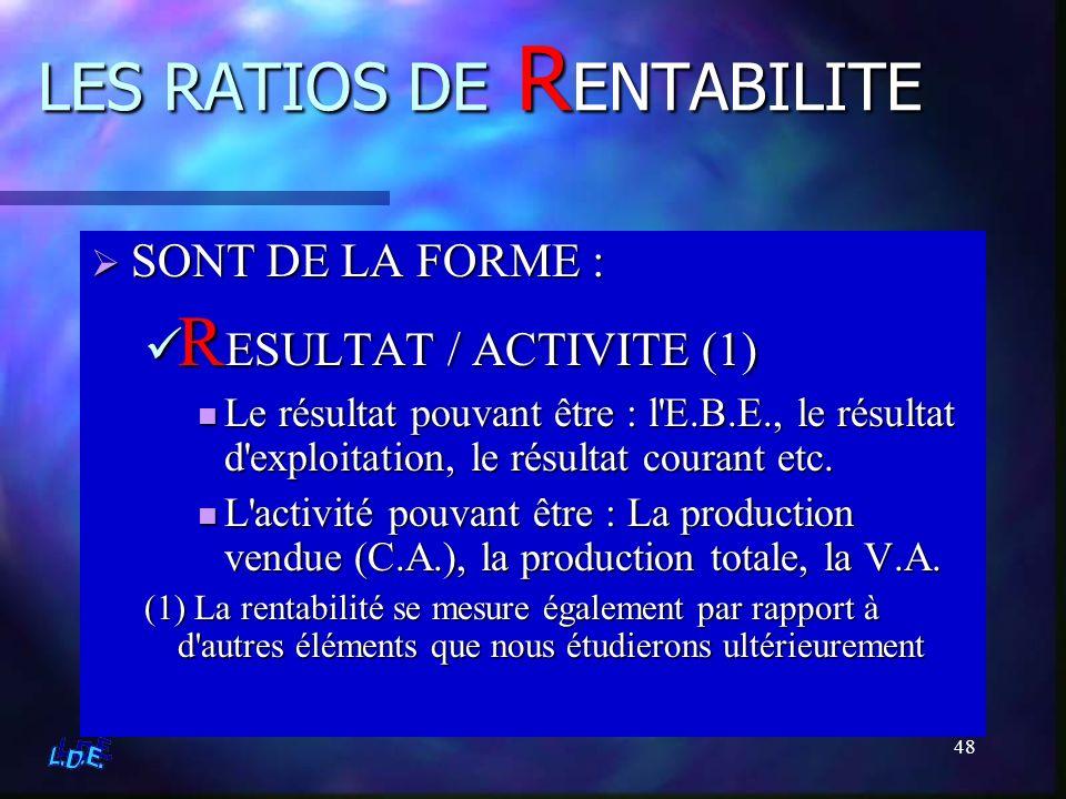 48 LES RATIOS DE R ENTABILITE SONT DE LA FORME : RESULTAT / ACTIVITE (1) Le résultat pouvant être : l'E.B.E., le résultat d'exploitation, le résultat