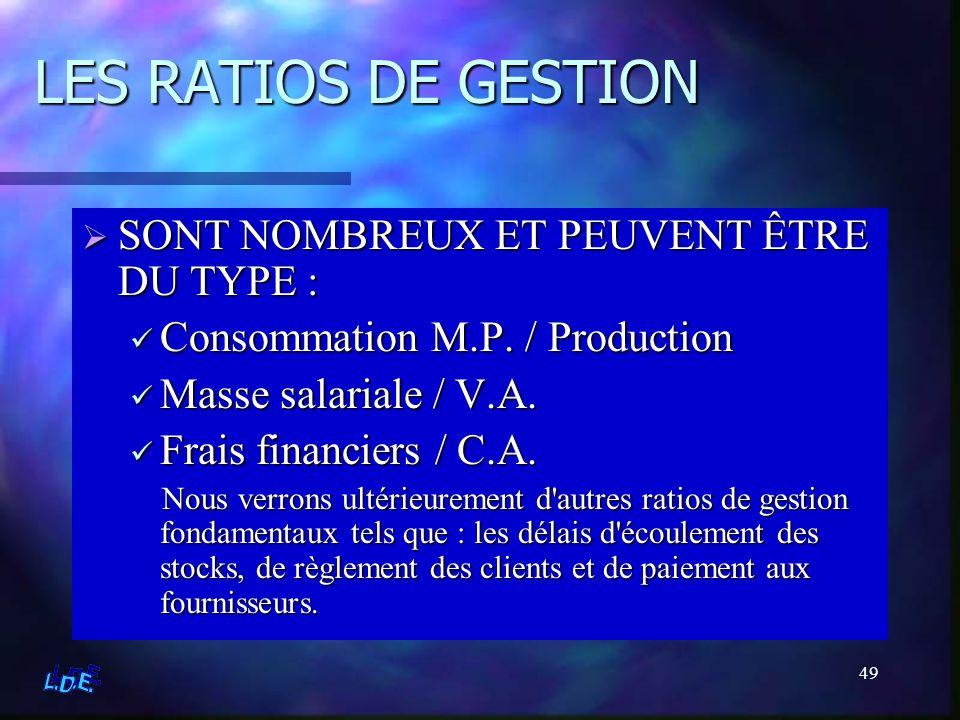 49 LES RATIOS DE GESTION SONT NOMBREUX ET PEUVENT ÊTRE DU TYPE : Consommation M.P. / Production Masse salariale / V.A. Frais financiers / C.A. Nous ve