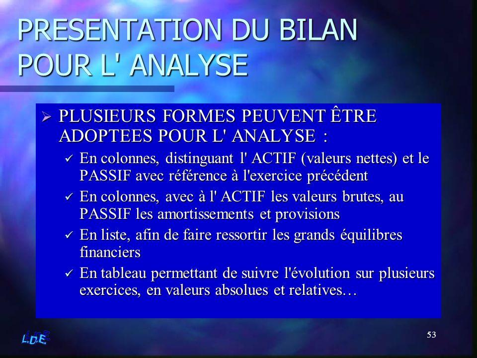 53 PRESENTATION DU BILAN POUR L' ANALYSE PLUSIEURS FORMES PEUVENT ÊTRE ADOPTEES POUR L' ANALYSE : En colonnes, distinguant l' ACTIF (valeurs nettes) e