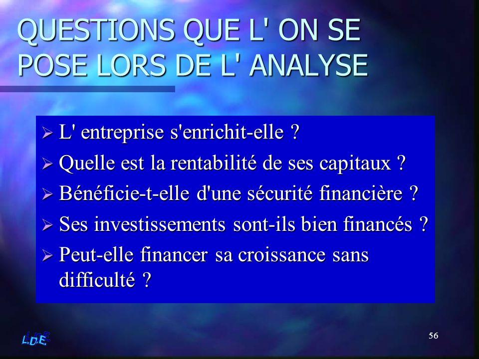 56 QUESTIONS QUE L' ON SE POSE LORS DE L' ANALYSE L' entreprise s'enrichit-elle ? Quelle est la rentabilité de ses capitaux ? Bénéficie-t-elle d'une s
