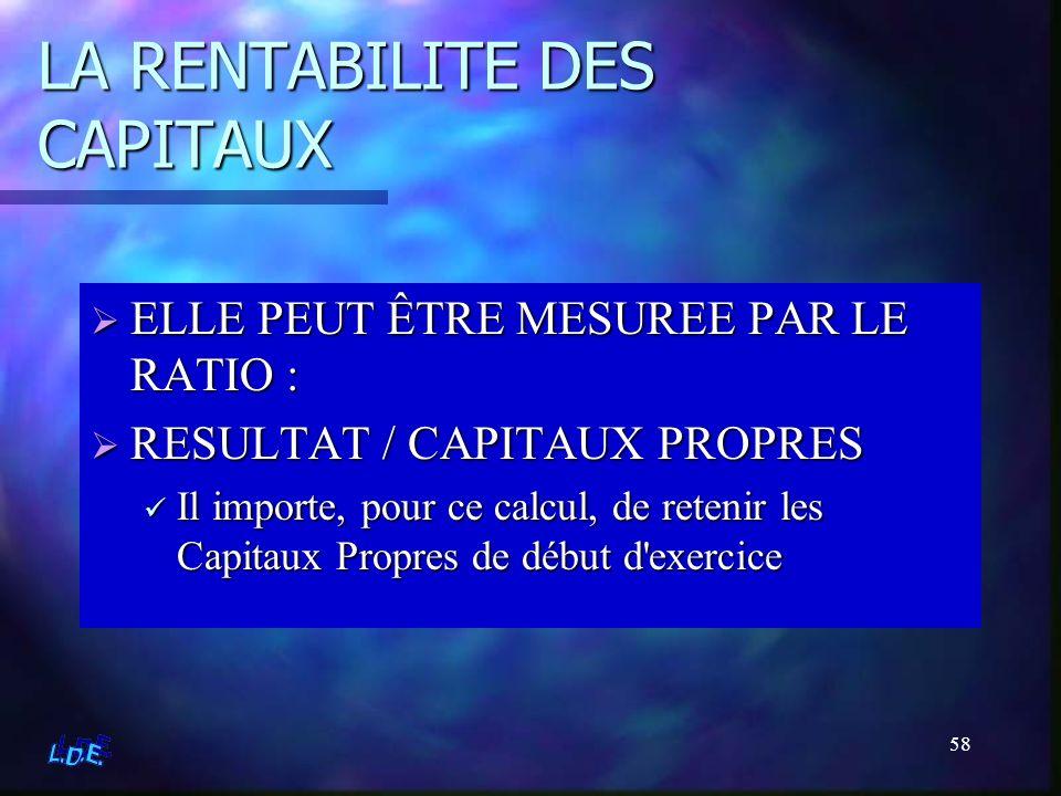58 LA RENTABILITE DES CAPITAUX ELLE PEUT ÊTRE MESUREE PAR LE RATIO : RESULTAT / CAPITAUX PROPRES Il importe, pour ce calcul, de retenir les Capitaux P