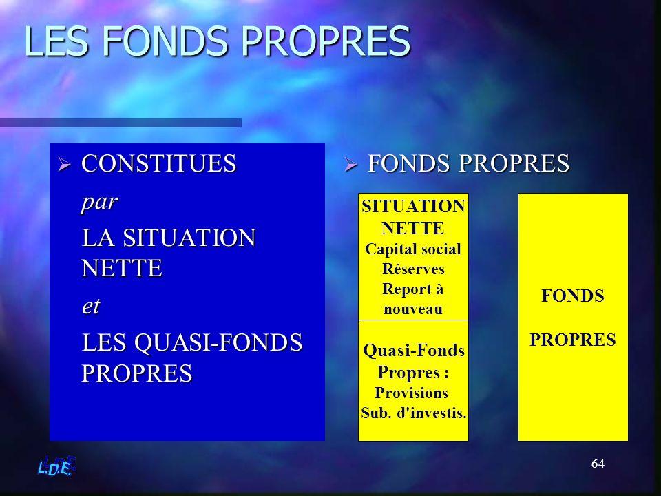 64 LES FONDS PROPRES CONSTITUES par LA SITUATION NETTE et LES QUASI-FONDS PROPRES FONDS PROPRES FONDS PROPRES SITUATION NETTE Capital social Réserves