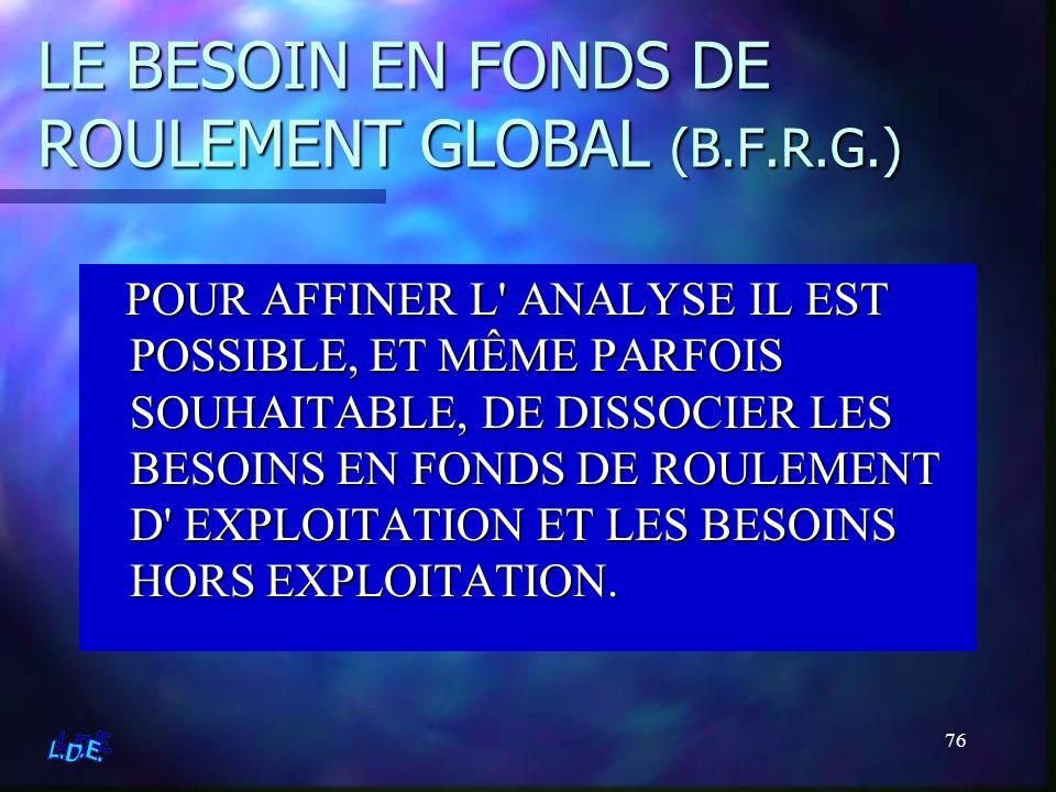 76 LE BESOIN EN FONDS DE ROULEMENT GLOBAL (B.F.R.G.) POUR AFFINER L' ANALYSE IL EST POSSIBLE, ET MÊME PARFOIS SOUHAITABLE, DE DISSOCIER LES BESOINS EN